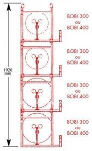 BOBI range ...