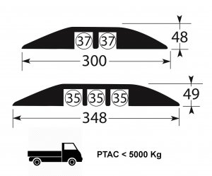 ... PONT VEHICULE range ( Vehicle Bridge)