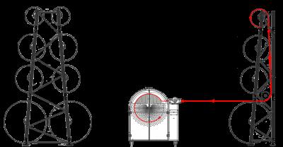 MOTO-COCCI devant racks à tourets